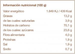 Nuria Mediterranea-tabla-nutricional-cast