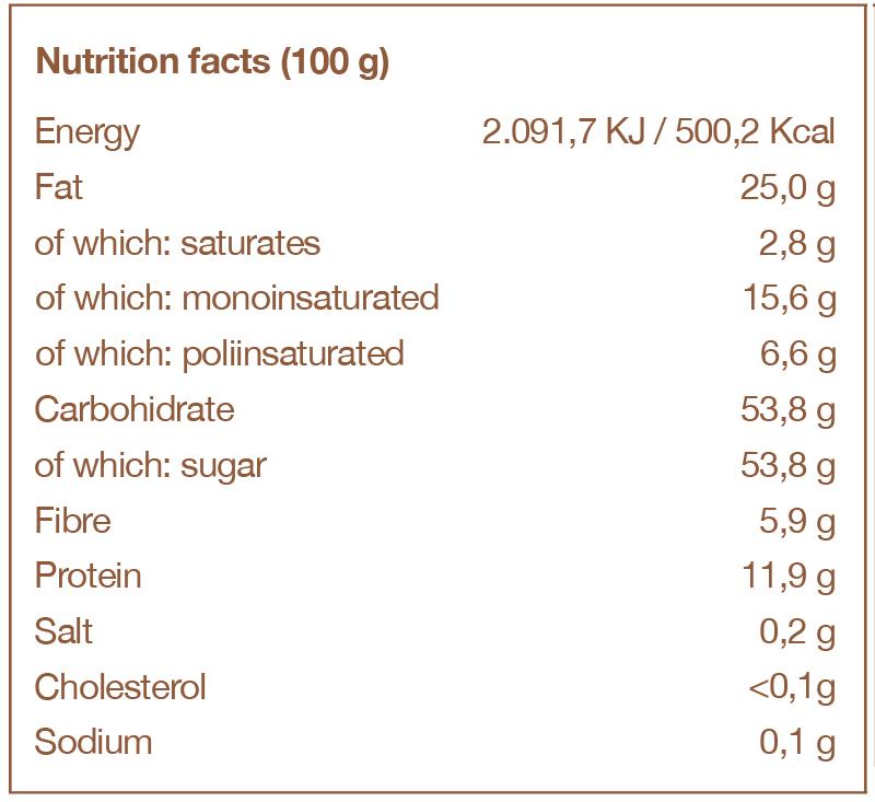 Ametllats 75g-tabla-nutricional-En