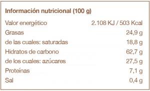 Brisalets 4 chocolates 115g-tabla-nutricional-cast
