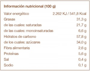 Lins coco y chocolate 135g-tabla-nutricional-cast
