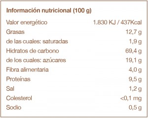 Nuria Integral-tabla-nutricional-cast