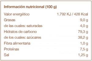 Nuria Minichoco-tabla-nutricional-cast