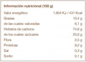 Nuria Original-tabla-nutricional