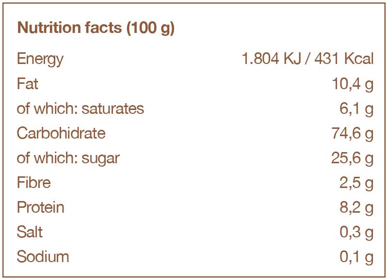 Nuria Original-tabla-nutricional-Eng