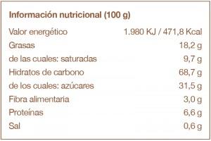 Surtido Birba 150g-tabla-nutricional-cast