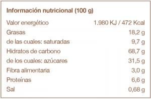 Surtido Birba 500g-tabla-nutricional-cast