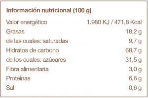 Surtido Birba imperial 600g-tabla-nutricional-cast