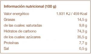 Surtido Birba selección 110g-tabla-nutricional-cast