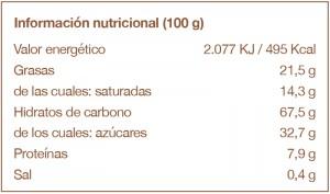 Surtido Birba selección 200g-tabla-nutricional-cast