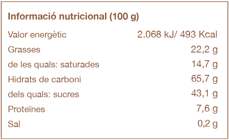 Capritxos-tabla-nutricional-cat