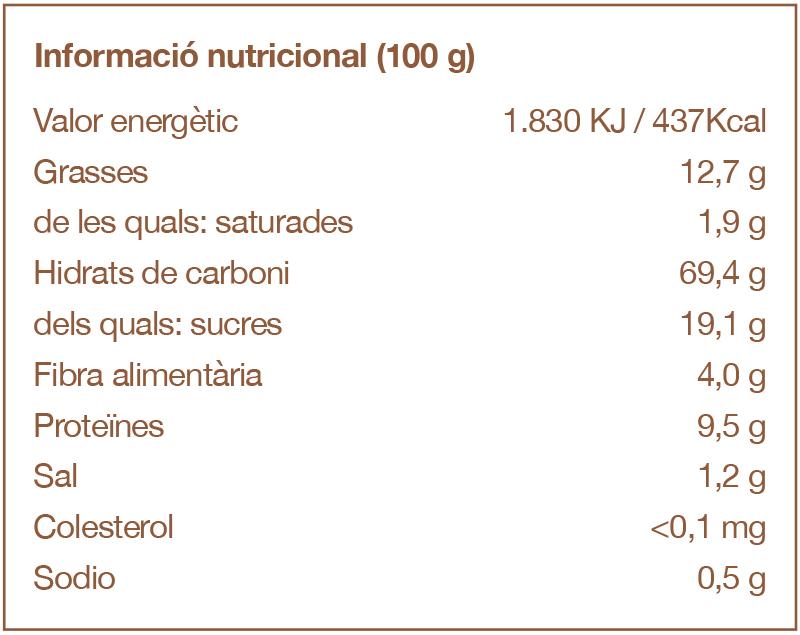 Nuria Integral-tabla-nutricional-cat