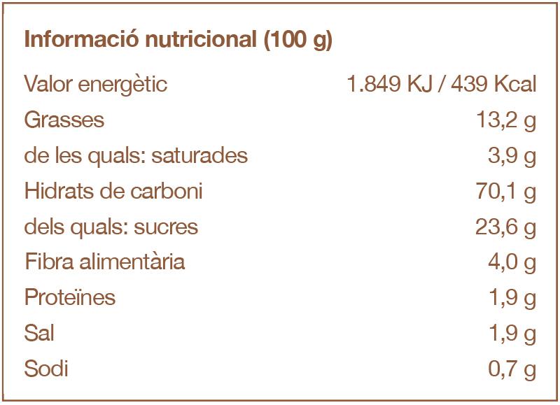 Nuria Mediterranea-tabla-nutricional-cat