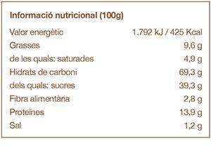 Tabla_0004_Birba-Nuria-Sin-Gluten-Mini-Xoco-CAT