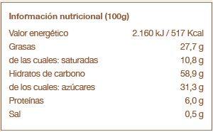 TablaNutricional-Cubanos2chocolates-ES